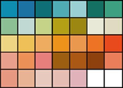 paleta odcieni idealna dla kobiety wiosny