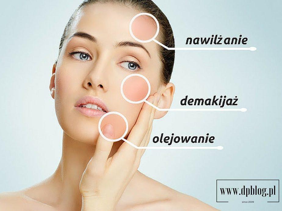 problem skin care